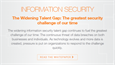 The Widening Talent Gap: The greatest security challenge of our time